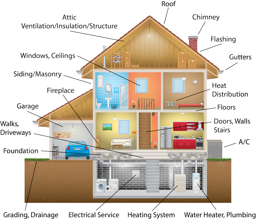 home inspections jersey shore and central nj jp inspections